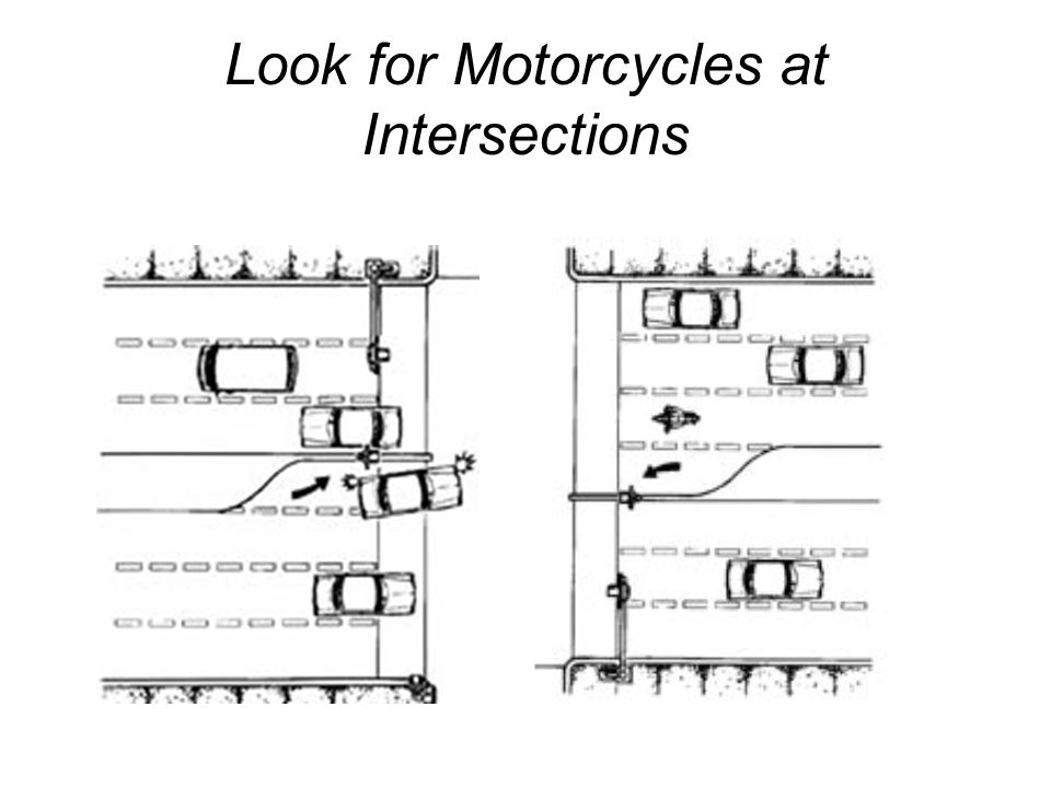 Look for Motorcycles at Intersections