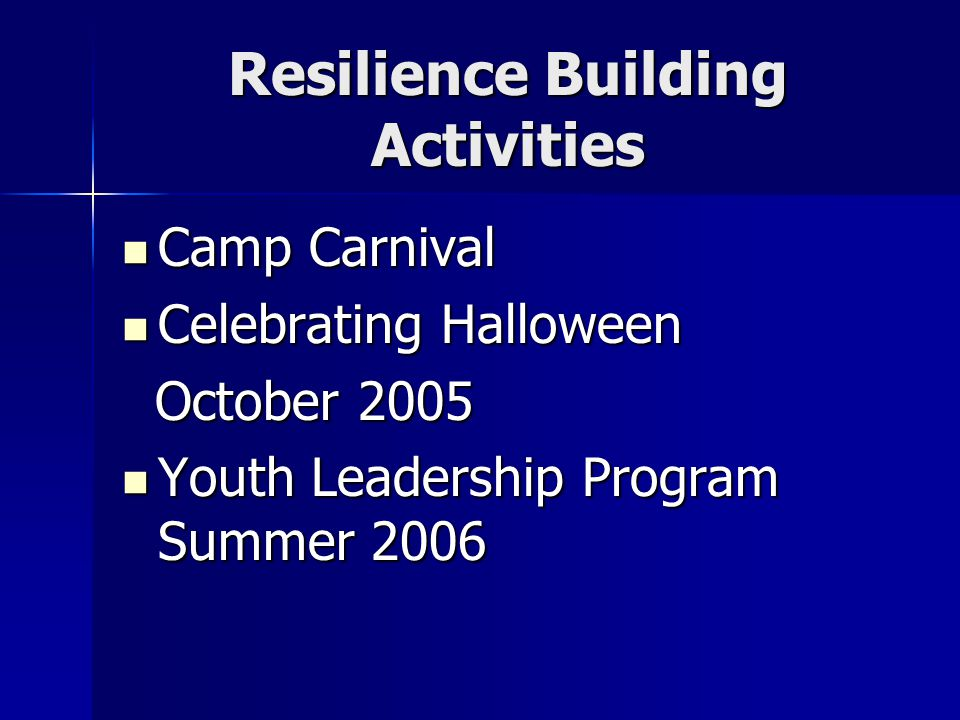 Resilience Building Activities Camp Carnival Camp Carnival Celebrating Halloween Celebrating Halloween October 2005 October 2005 Youth Leadership Program Summer 2006 Youth Leadership Program Summer 2006