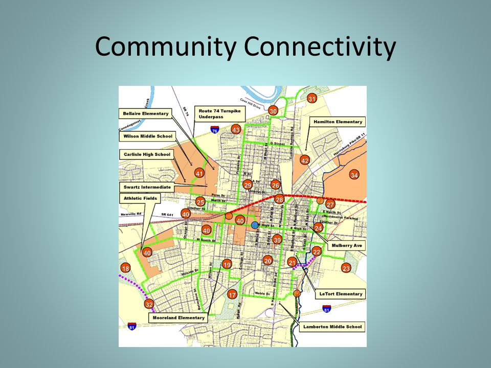 Community Connectivity