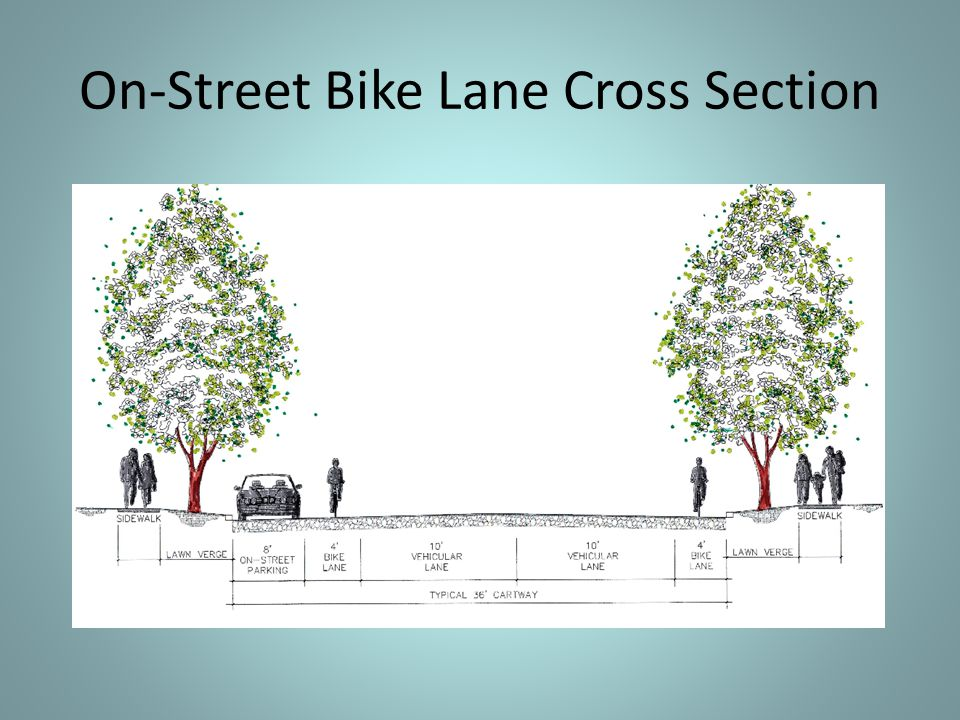 On-Street Bike Lane Cross Section