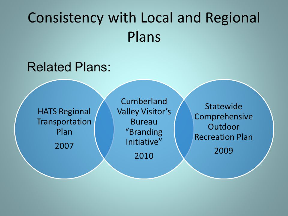 HATS Regional Transportation Plan 2007 Cumberland Valley Visitor's Bureau Branding Initiative 2010 Statewide Comprehensive Outdoor Recreation Plan 2009 Consistency with Local and Regional Plans Related Plans: