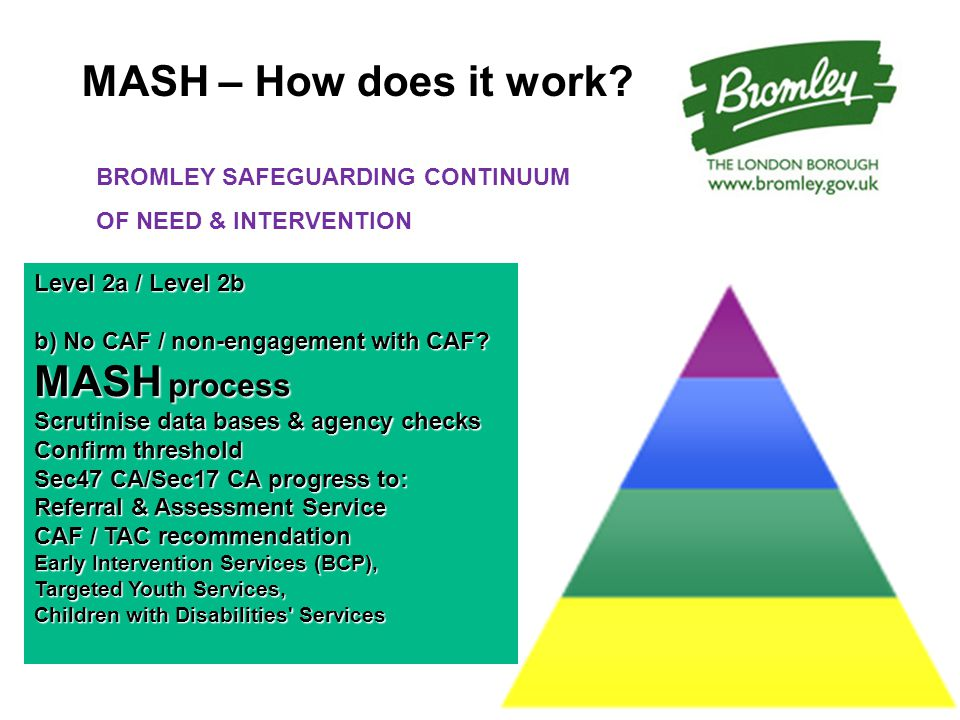 MASH – How does it work. Level 2a / Level 2b b) No CAF / non-engagement with CAF.