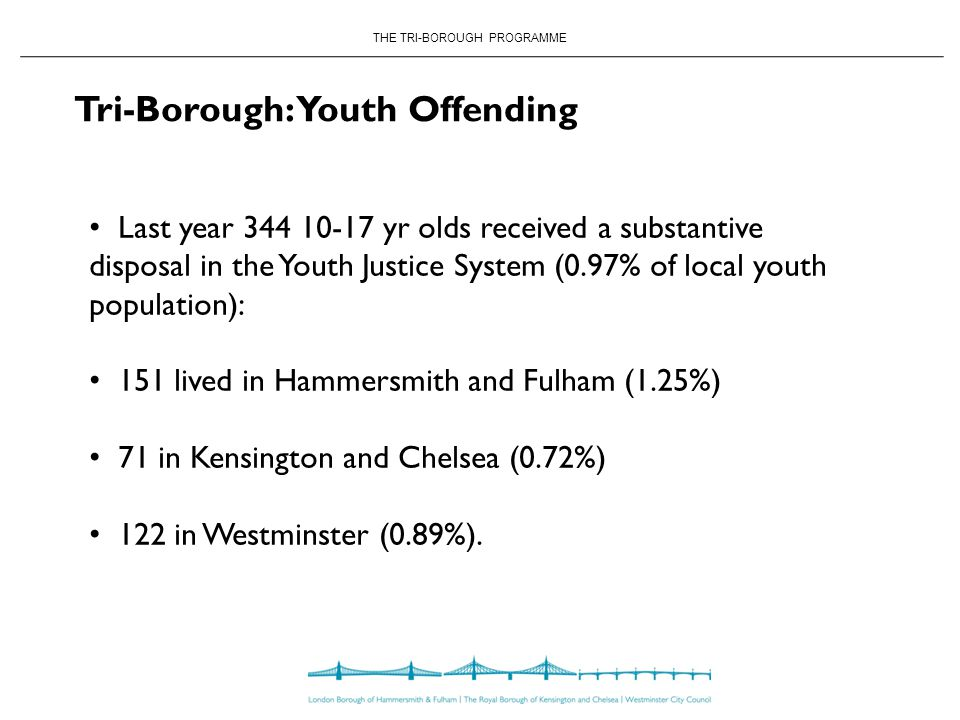 THE TRI-BOROUGH PROGRAMME Tri-Borough: Youth Offending Last year yr olds received a substantive disposal in the Youth Justice System (0.97% of local youth population): 151 lived in Hammersmith and Fulham (1.25%) 71 in Kensington and Chelsea (0.72%) 122 in Westminster (0.89%).