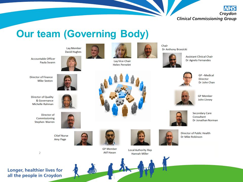 Our team (Governing Body)