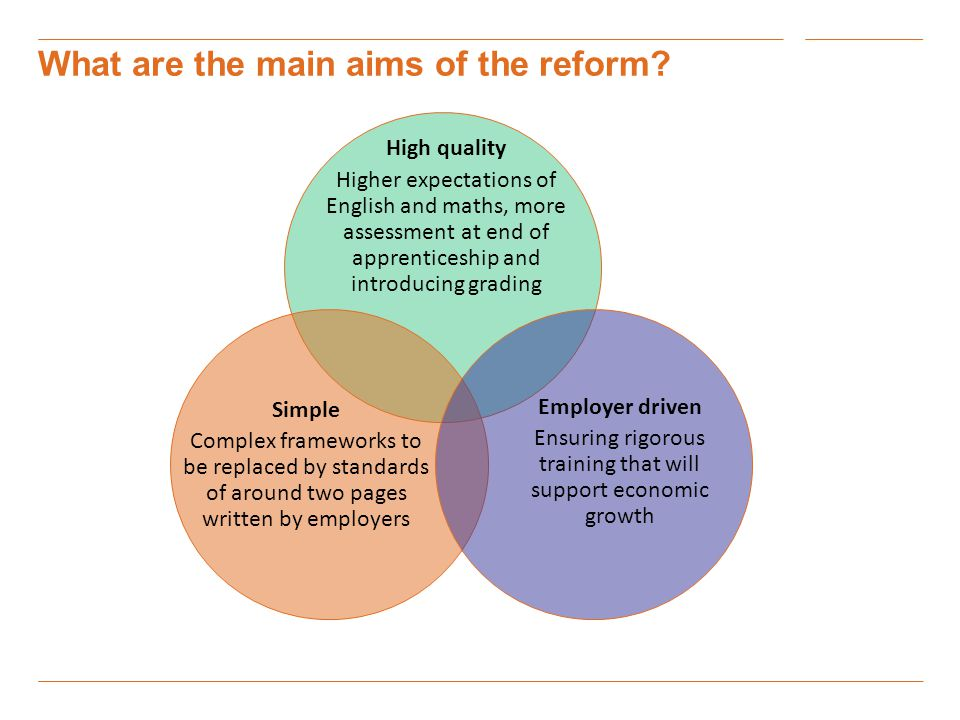 What are the main aims of the reform.