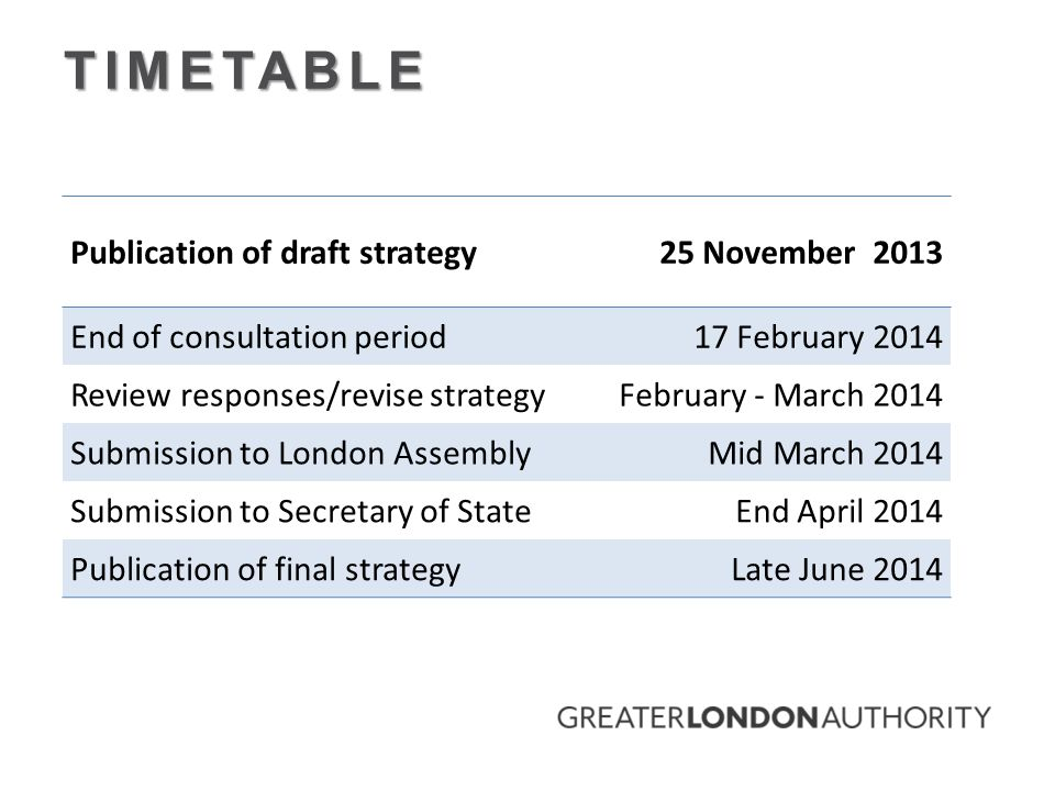 TIMETABLE Publication of draft strategy25 November 2013 End of consultation period17 February 2014 Review responses/revise strategyFebruary - March 2014 Submission to London AssemblyMid March 2014 Submission to Secretary of StateEnd April 2014 Publication of final strategyLate June 2014