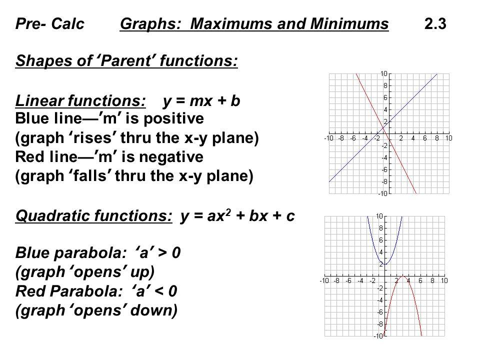 pre calc graphs maximums and minimums 2 3 shapes of parent