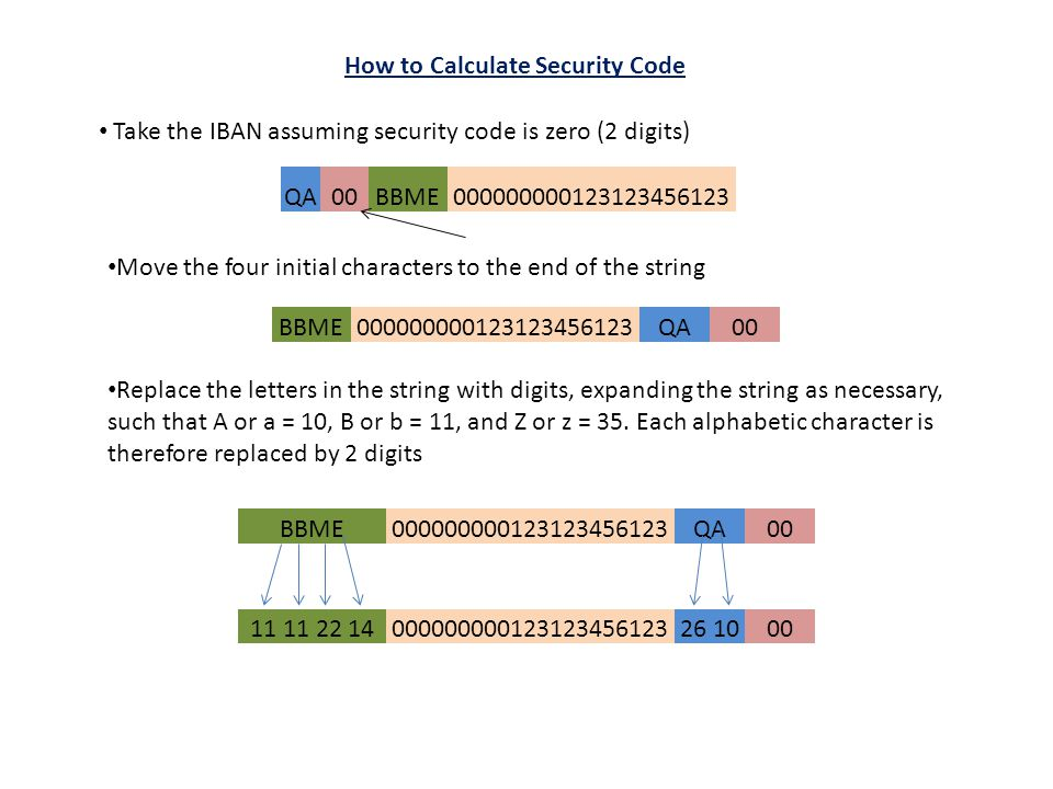 How To Calculate Security Code Qa00bbme Take The Iban Uming Is Zero 2