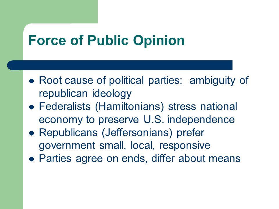 hamiltonian democracy