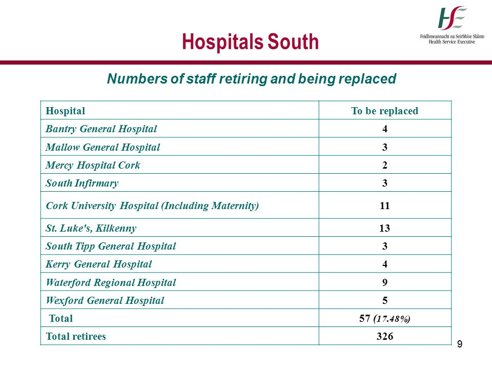 1 Impact of 'grace period' retirements in the HSE Update for