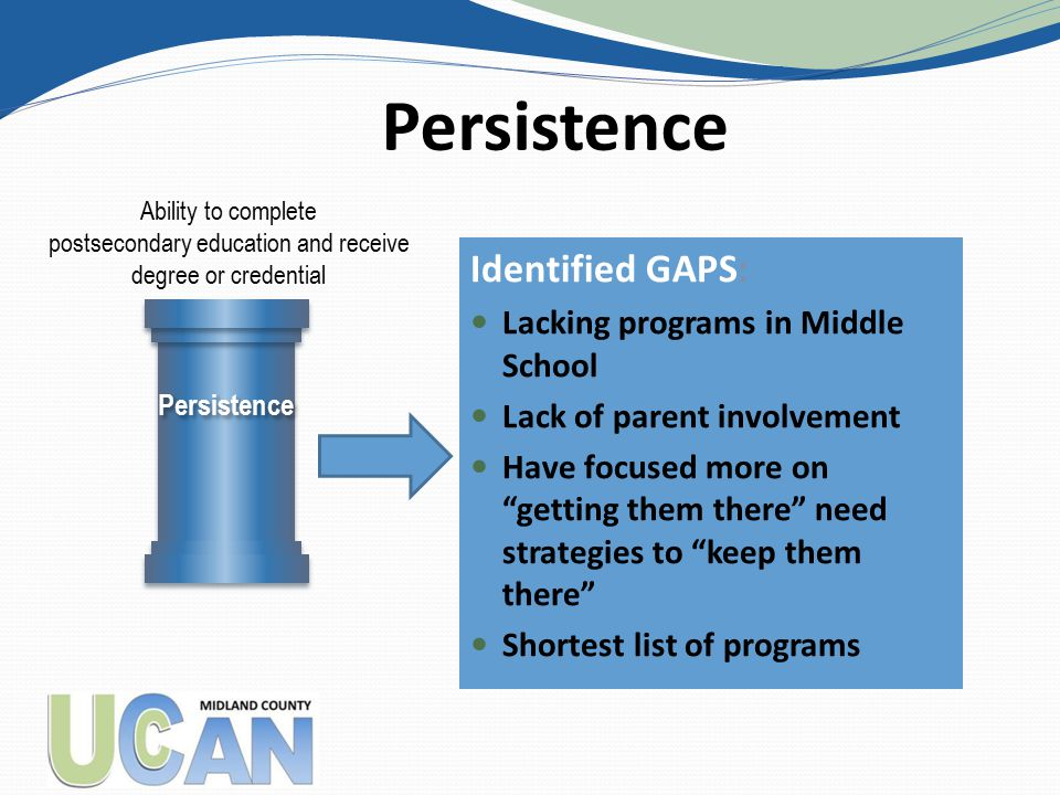 Identified GAPS: Lacking programs in Middle School Lack of parent involvement Have focused more on getting them there need strategies to keep them there Shortest list of programs Persistence 24 Ability to complete postsecondary education and receive degree or credential