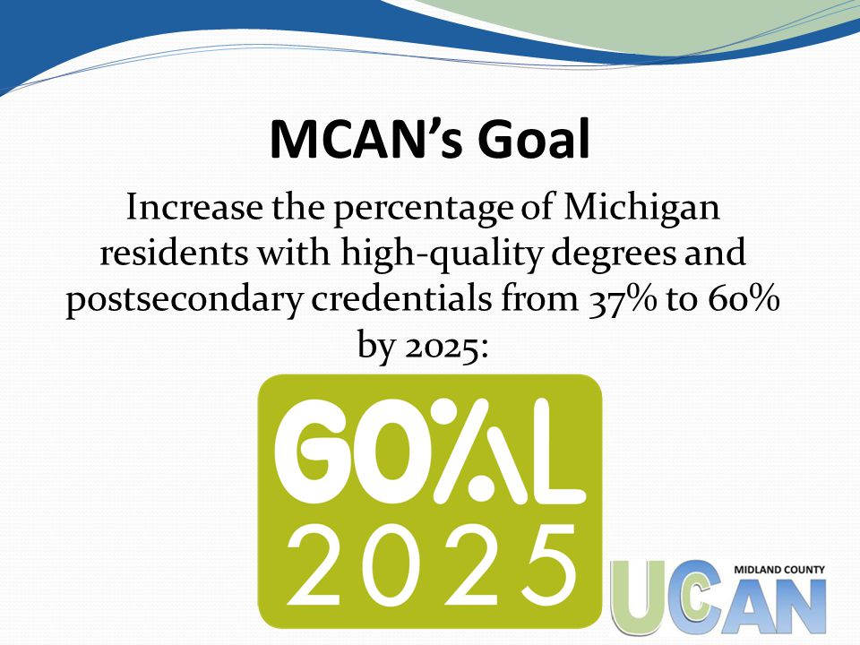 MCAN's Goal Increase the percentage of Michigan residents with high-quality degrees and postsecondary credentials from 37% to 60% by 2025: