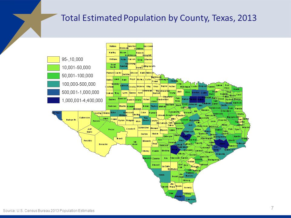 Total Estimated Population by County, Texas, Source: U.S.