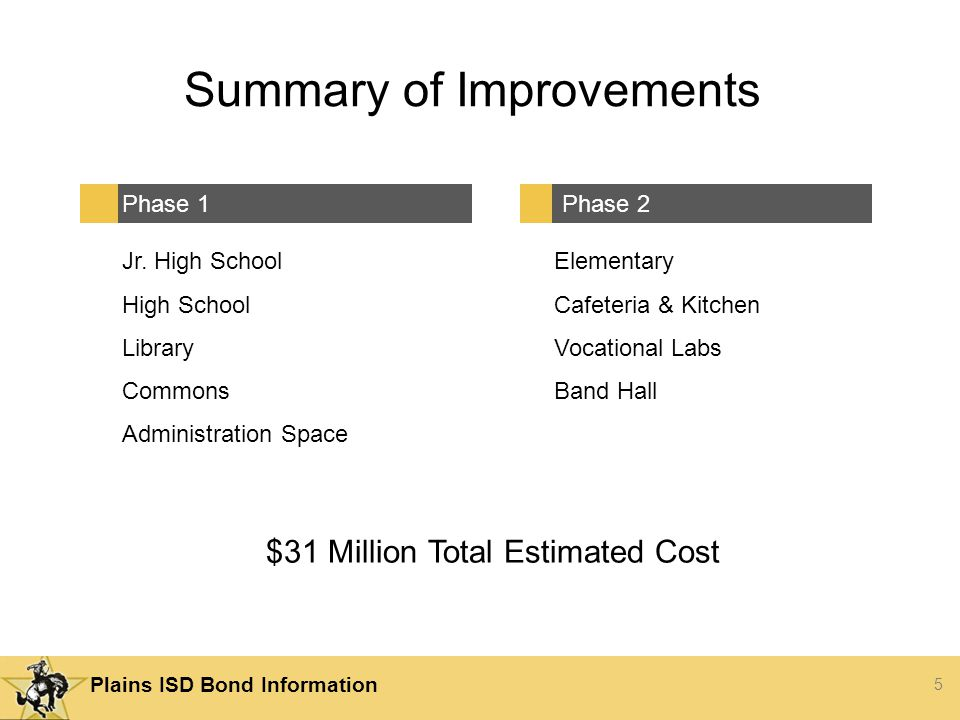 5 Plains ISD Bond Information Summary of Improvements Phase 1Phase 2 Jr.