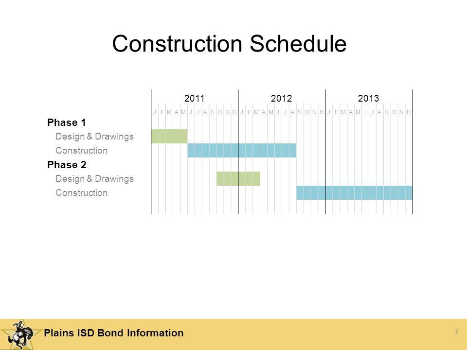 7 Plains ISD Bond Information Construction Schedule JFMAMJJASONDJFMAMJJASONDJFMAMJJASOND Phase 1 Design & Drawings Construction Phase 2 Design & Drawings Construction