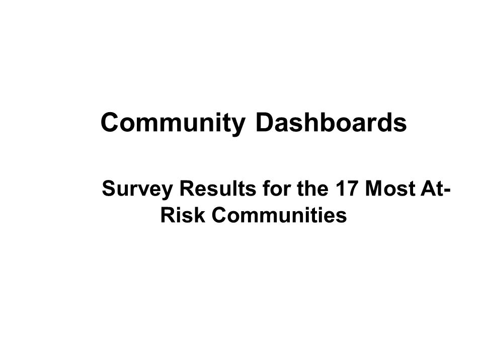 Community Dashboards Survey Results for the 17 Most At- Risk Communities