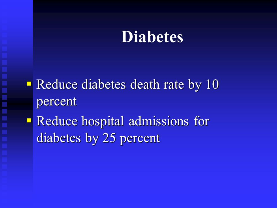 Diabetes  Reduce diabetes death rate by 10 percent  Reduce hospital admissions for diabetes by 25 percent