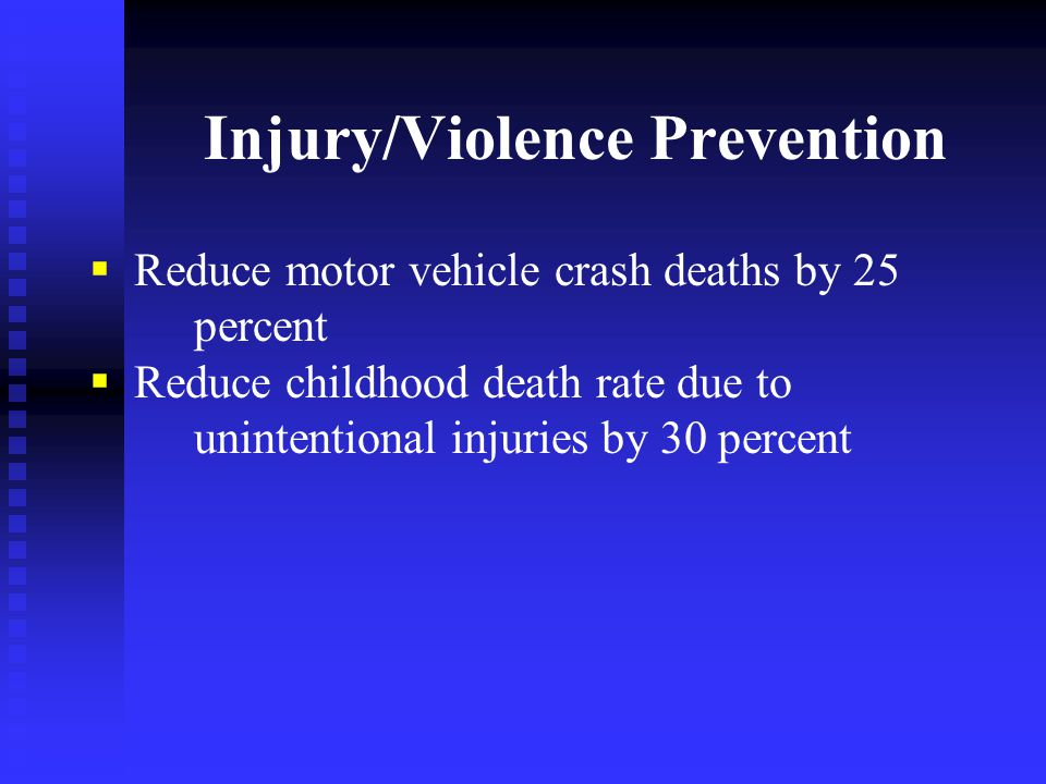 Injury/Violence Prevention  Reduce motor vehicle crash deaths by 25 percent  Reduce childhood death rate due to unintentional injuries by 30 percent