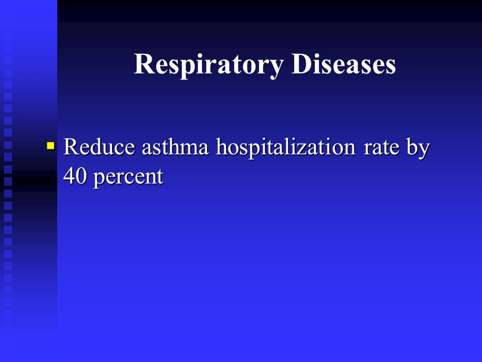 Respiratory Diseases  Reduce asthma hospitalization rate by 40 percent
