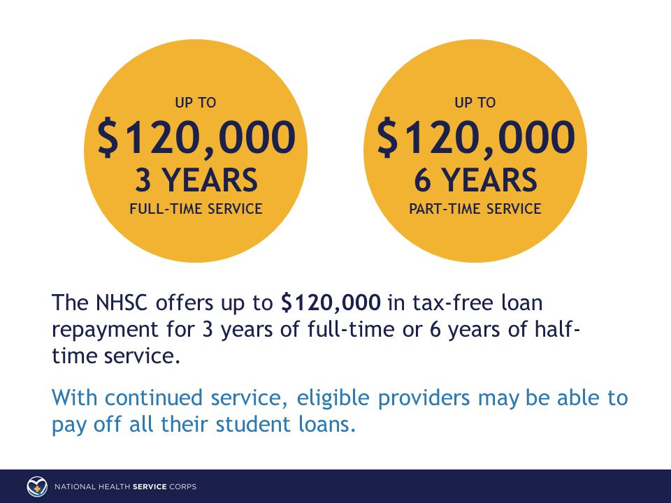 The NHSC offers up to $120,000 in tax-free loan repayment for 3 years of full-time or 6 years of half- time service.