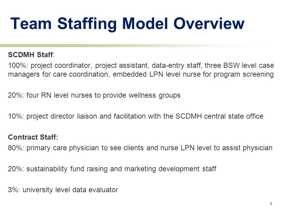 Team Staffing Model Overview SCDMH Staff: 100%: project coordinator, project assistant, data-entry staff, three BSW level case managers for care coordination, embedded LPN level nurse for program screening 20%: four RN level nurses to provide wellness groups 10%: project director liaison and facilitation with the SCDMH central state office Contract Staff: 80%: primary care physician to see clients and nurse LPN level to assist physician 20%: sustainability fund raising and marketing development staff 3%: university level data evaluator 6