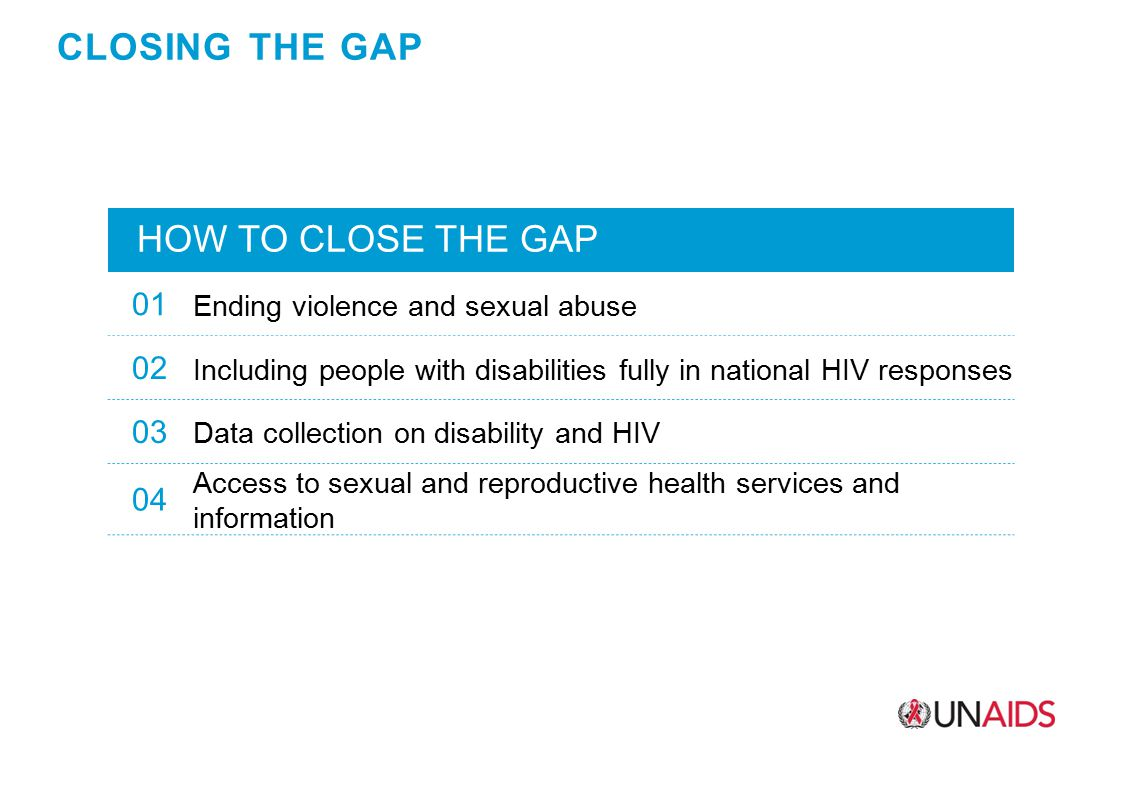 CLOSING THE GAP HOW TO CLOSE THE GAP 01 Ending violence and sexual abuse 02 Including people with disabilities fully in national HIV responses 03 Data collection on disability and HIV 04 Access to sexual and reproductive health services and information