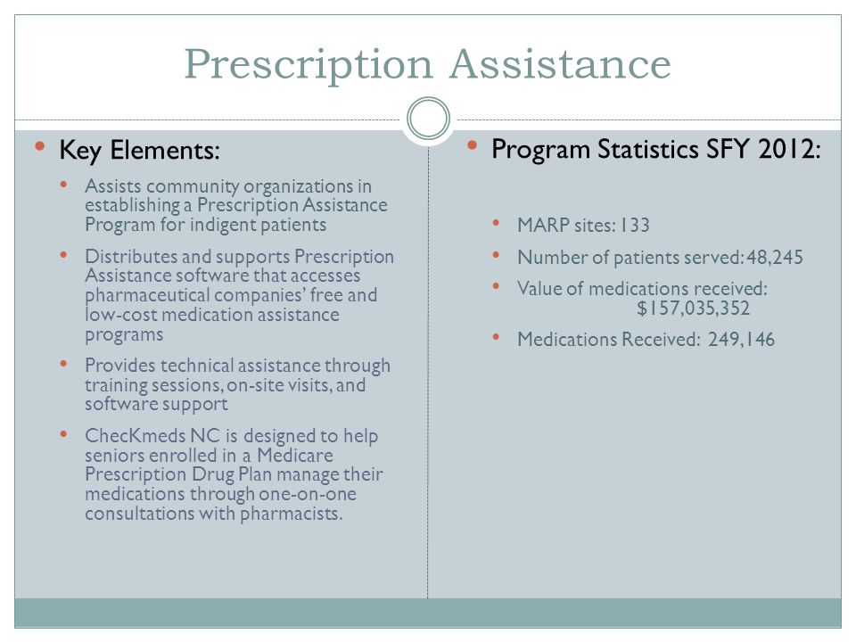 Prescription Assistance Key Elements: Assists community organizations in establishing a Prescription Assistance Program for indigent patients Distributes and supports Prescription Assistance software that accesses pharmaceutical companies' free and low-cost medication assistance programs Provides technical assistance through training sessions, on-site visits, and software support ChecKmeds NC is designed to help seniors enrolled in a Medicare Prescription Drug Plan manage their medications through one-on-one consultations with pharmacists.