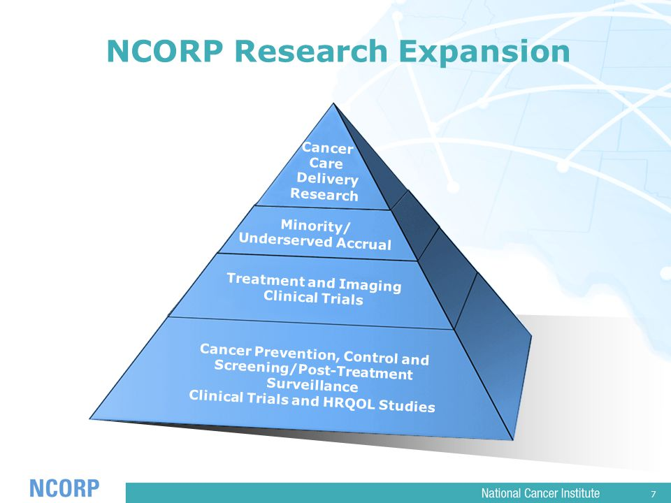 7 NCORP Research Expansion Cancer Prevention, Control and Screening/Post-Treatment Surveillance Clinical Trials and HRQOL Studies Treatment and Imaging Clinical Trials Minority/ Underserved Accrual Cancer Care Delivery Research