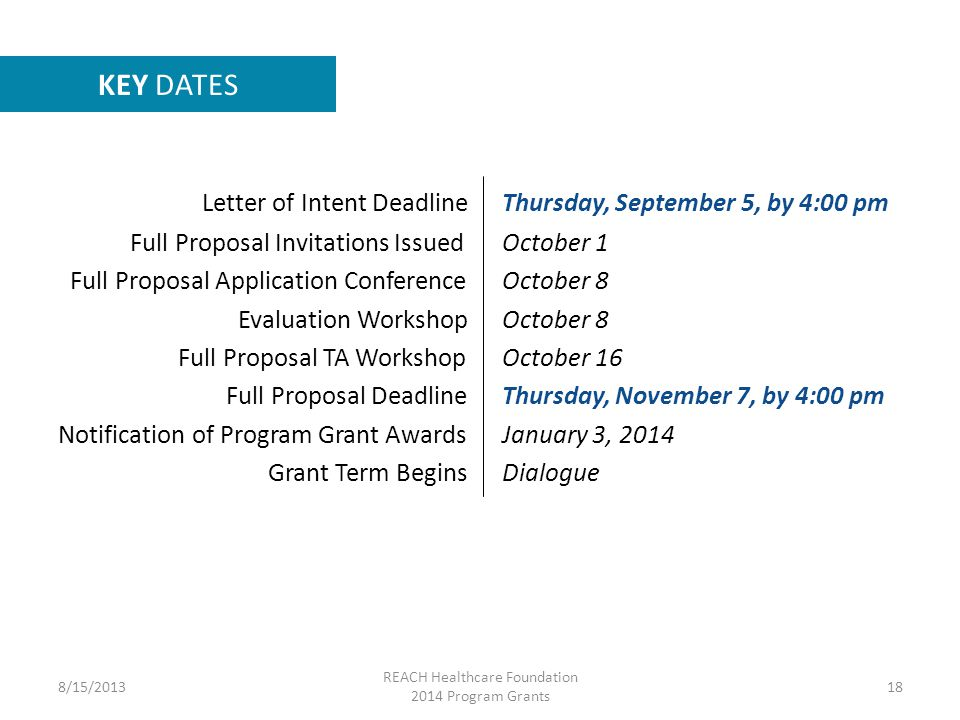 Letter of Intent Deadline Thursday, September 5, by 4:00 pm Full Proposal Invitations Issued October 1 Full Proposal Application Conference October 8 Evaluation Workshop October 8 Full Proposal TA Workshop October 16 Full Proposal Deadline Thursday, November 7, by 4:00 pm Notification of Program Grant Awards January 3, 2014 Grant Term Begins Dialogue KEY DATES 8/15/2013 REACH Healthcare Foundation 2014 Program Grants 18