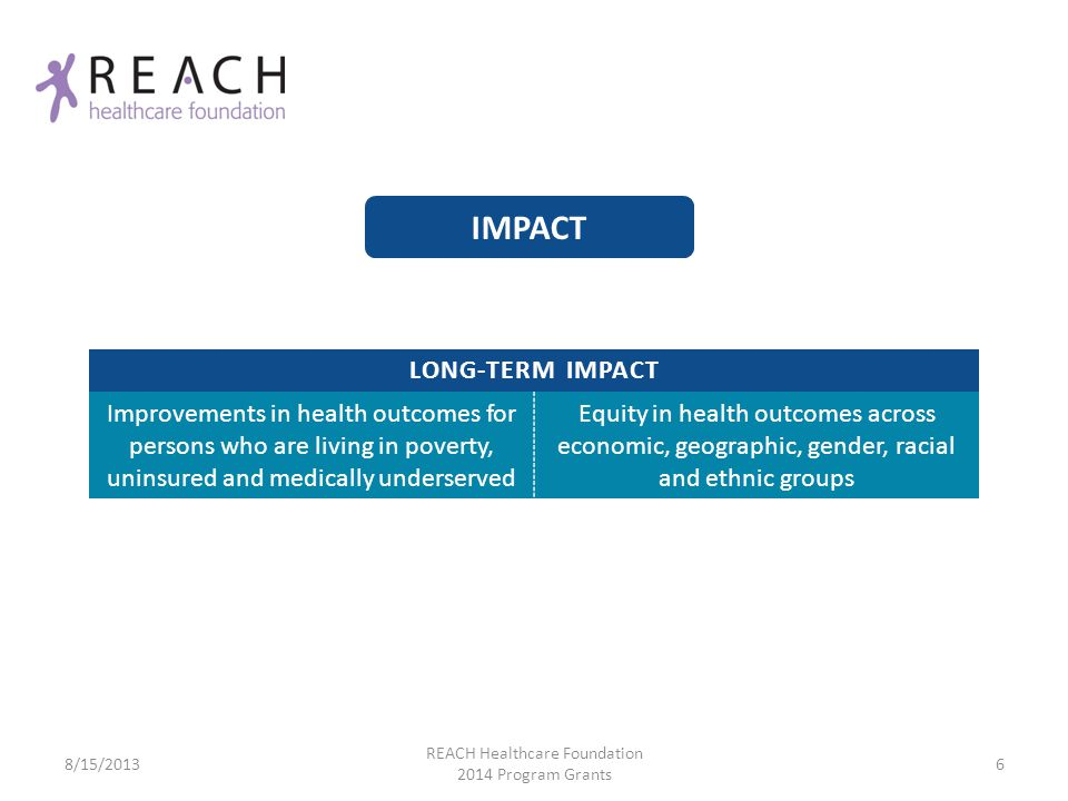 LONG-TERM IMPACT Improvements in health outcomes for persons who are living in poverty, uninsured and medically underserved Equity in health outcomes across economic, geographic, gender, racial and ethnic groups IMPACT 8/15/2013 REACH Healthcare Foundation 2014 Program Grants 6 IMPACT