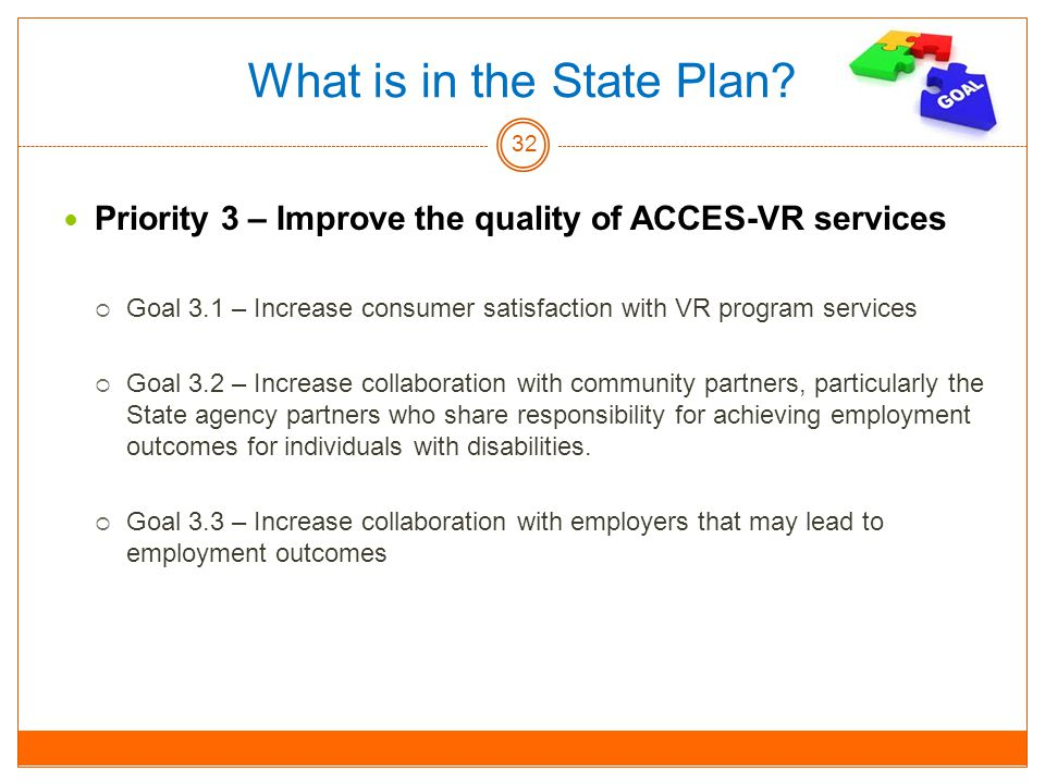 What is in the State Plan.
