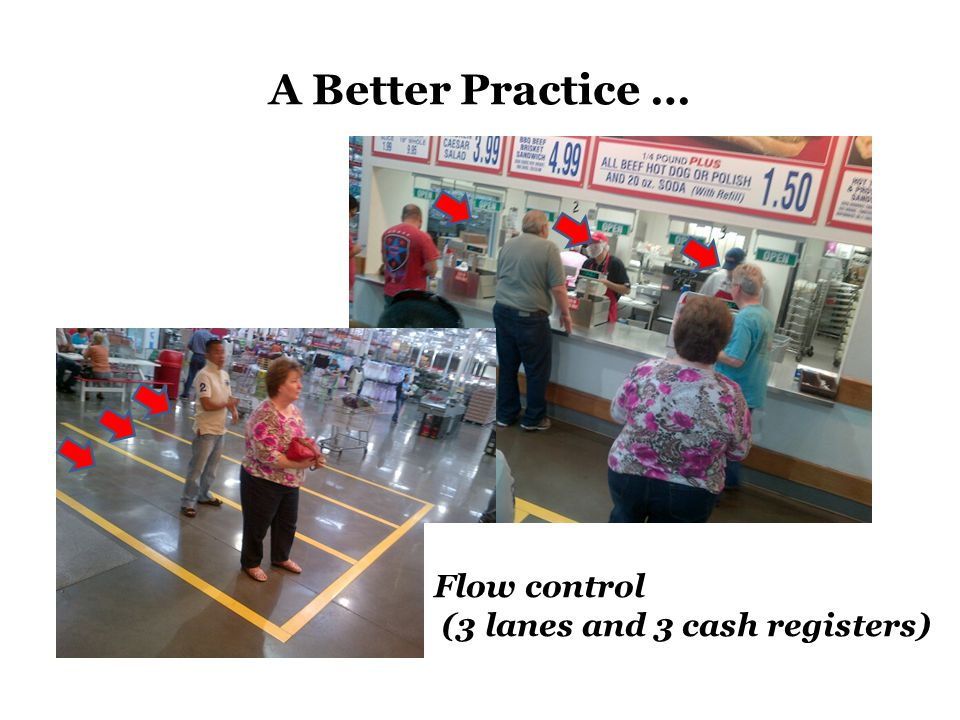 A Better Practice … Flow control (3 lanes and 3 cash registers)