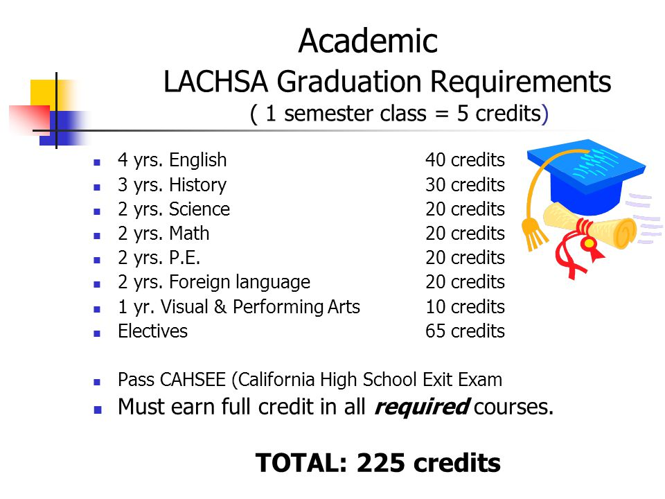 Academic LACHSA Graduation Requirements ( 1 semester class = 5 credits) 4 yrs.