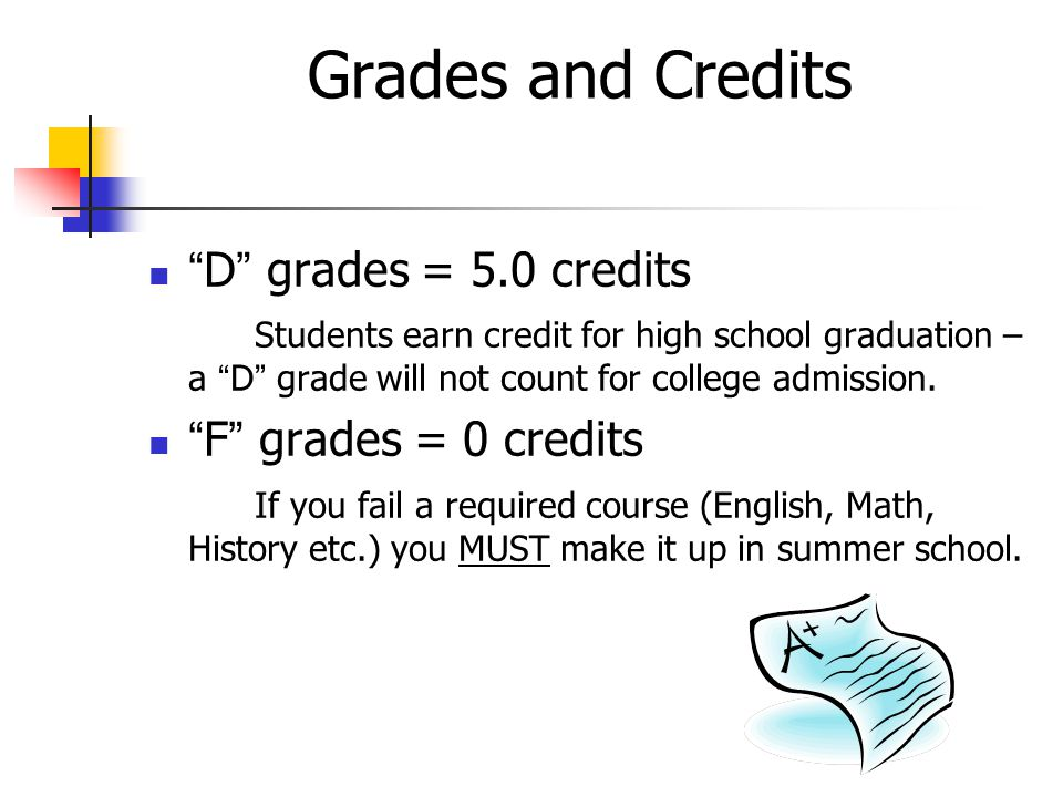 Grades and Credits D grades = 5.0 credits Students earn credit for high school graduation – a D grade will not count for college admission.