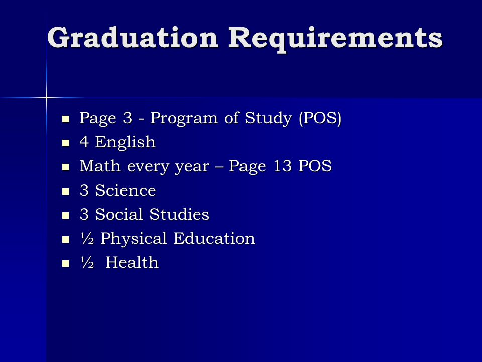 Graduation Requirements Page 3 - Program of Study (POS) Page 3 - Program of Study (POS) 4 English 4 English Math every year – Page 13 POS Math every year – Page 13 POS 3 Science 3 Science 3 Social Studies 3 Social Studies ½ Physical Education ½ Physical Education ½ Health ½ Health