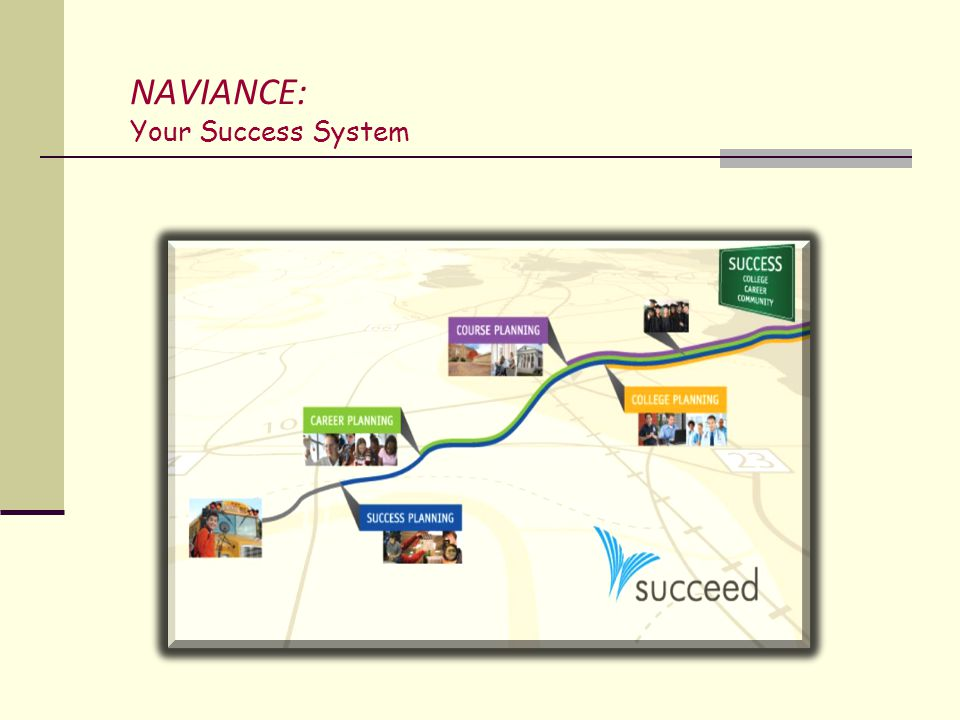 NAVIANCE: Your Success System
