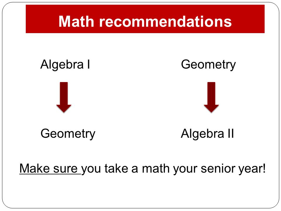 Math recommendations Algebra IGeometry GeometryAlgebra II Make sure you take a math your senior year!