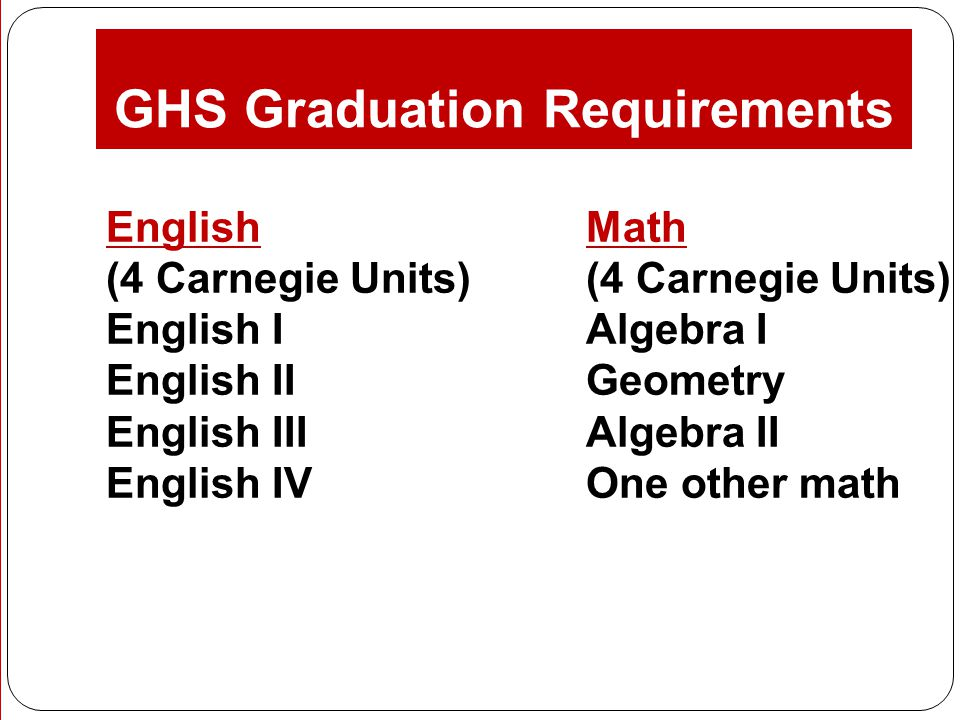 English Math(4 Carnegie Units) English I Algebra I English IIGeometry English IIIAlgebra II English IVOne other math GHS Graduation Requirements