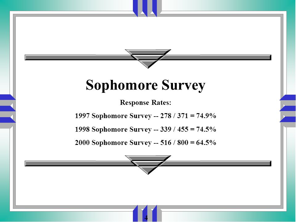4 Sophomore Survey Response Rates: 1997 Sophomore Survey / 371 = 74.9% 1998 Sophomore Survey / 455 = 74.5% 2000 Sophomore Survey / 800 = 64.5%
