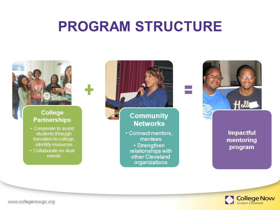 4/21/ PROGRAM STRUCTURE College Partnerships Cooperate to assist students through transition to college, identify resources Collaborate on dual events Community Networks Connect mentors, mentees Strengthen relationships with other Cleveland organizations Impactful mentoring program