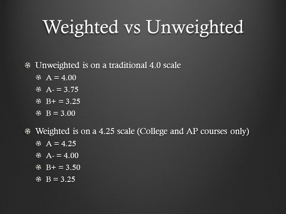 Weighted vs Unweighted Unweighted is on a traditional 4.0 scale A = 4.00 A- = 3.75 B+ = 3.25 B = 3.00 Weighted is on a 4.25 scale (College and AP courses only) A = 4.25 A- = 4.00 B+ = 3.50 B = 3.25
