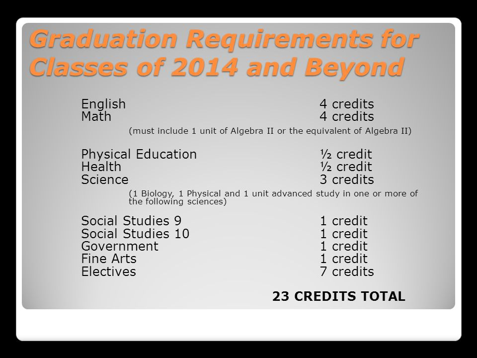 Graduation Requirements for Classes of 2014 and Beyond English4 credits Math4 credits (must include 1 unit of Algebra II or the equivalent of Algebra II) Physical Education½ credit Health½ credit Science3 credits (1 Biology, 1 Physical and 1 unit advanced study in one or more of the following sciences) Social Studies 91 credit Social Studies 101 credit Government1 credit Fine Arts1 credit Electives7 credits 23 CREDITS TOTAL