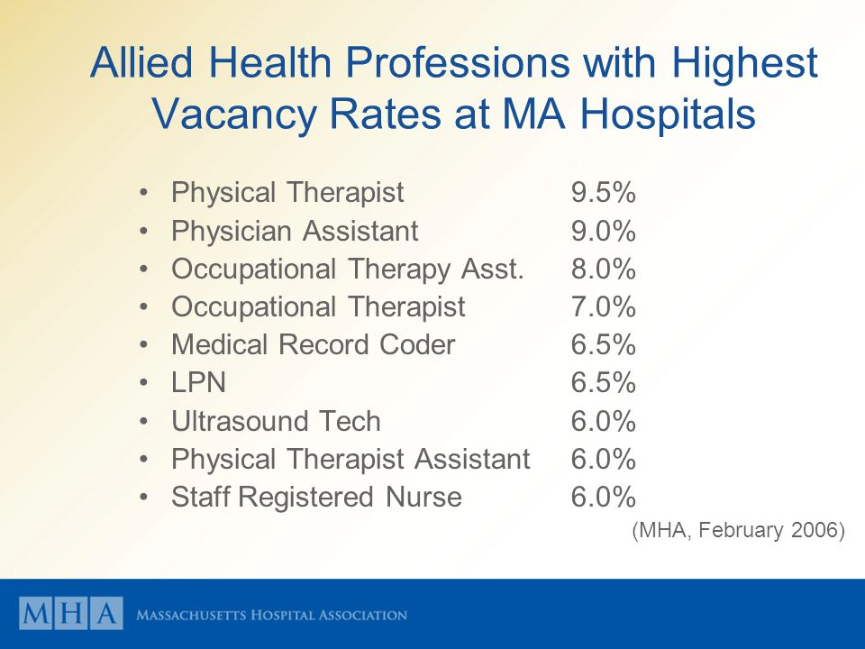 Allied Health Professions with Highest Vacancy Rates at MA Hospitals Physical Therapist9.5% Physician Assistant9.0% Occupational Therapy Asst.8.0% Occupational Therapist7.0% Medical Record Coder6.5% LPN6.5% Ultrasound Tech6.0% Physical Therapist Assistant6.0% Staff Registered Nurse6.0% (MHA, February 2006)
