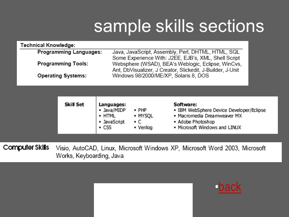 sample skills sections back