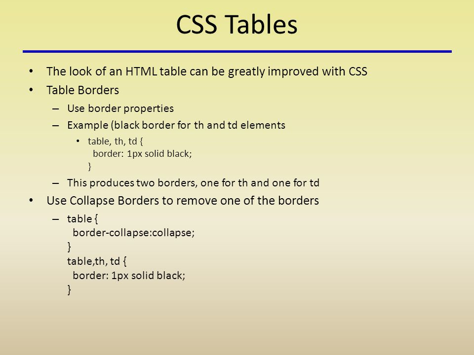 CSS Tables The look of an HTML table can be greatly improved with CSS Table Borders – Use border properties – Example (black border for th and td elements table, th, td { border: 1px solid black; } – This produces two borders, one for th and one for td Use Collapse Borders to remove one of the borders – table { border-collapse:collapse; } table,th, td { border: 1px solid black; }