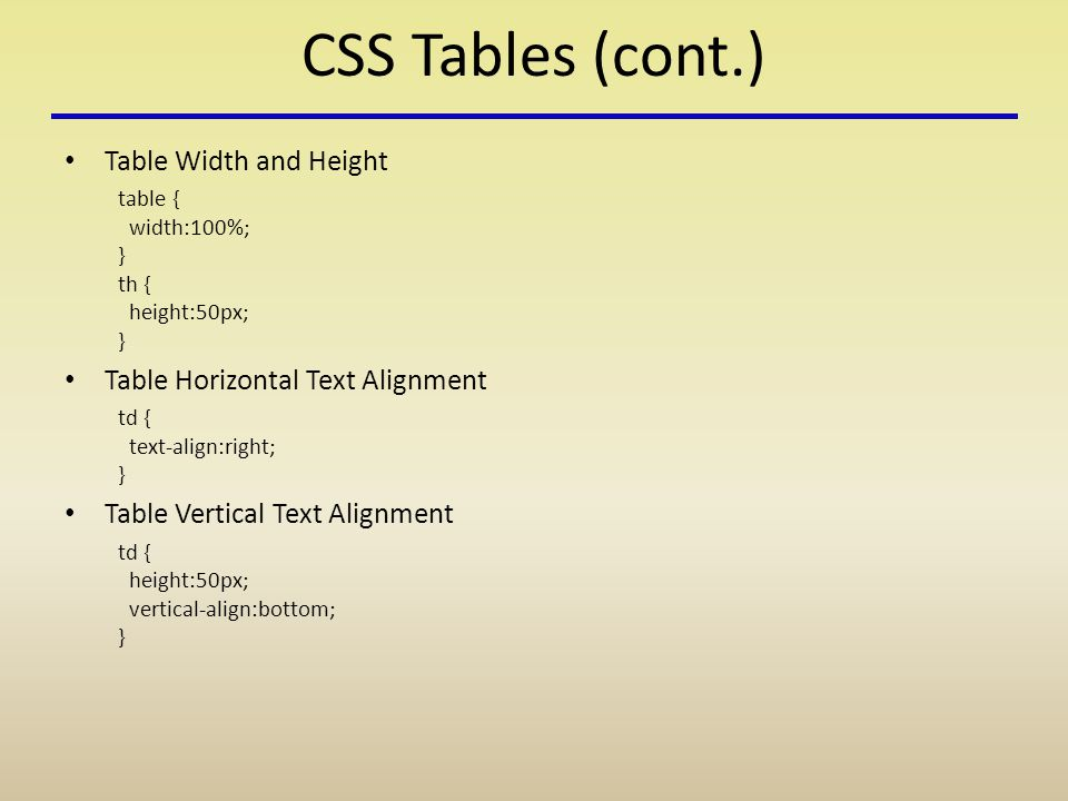 CSS Tables (cont.) Table Width and Height table { width:100%; } th { height:50px; } Table Horizontal Text Alignment td { text-align:right; } Table Vertical Text Alignment td { height:50px; vertical-align:bottom; }