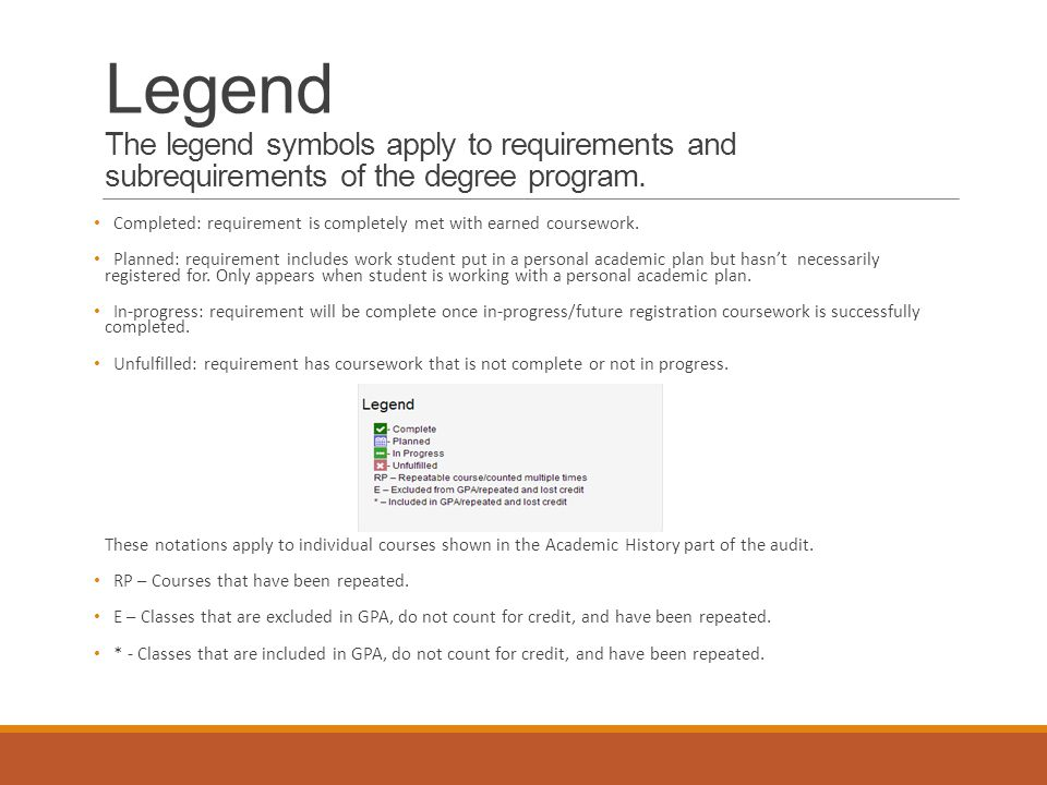 Legend The legend symbols apply to requirements and subrequirements of the degree program.