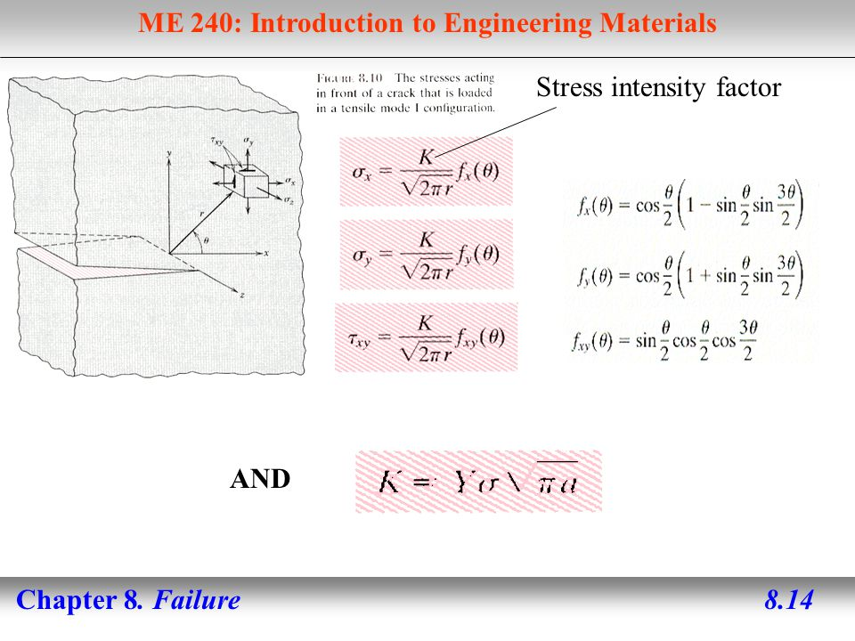 ME 240: Introduction to Engineering Materials Chapter 8. Failure 8.14 Stress intensity factor AND =