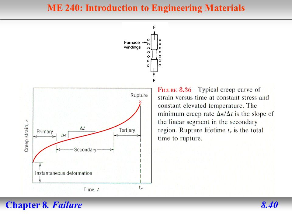 ME 240: Introduction to Engineering Materials Chapter 8. Failure 8.40