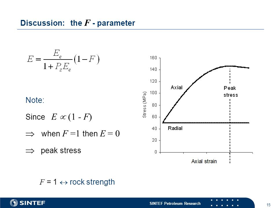 SINTEF Petroleum Research 15 Discussion: the F - parameter Since E  (1 - F)  when F =1 then E = 0  peak stress Note: F = 1  rock strength